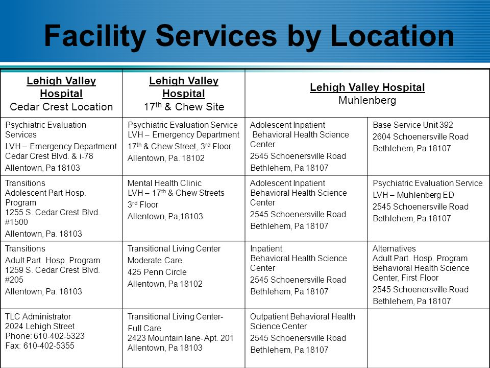 Facility Services by Location Lehigh Valley Hospital Cedar Crest Location Lehigh Valley Hospital 17 th & Chew Site Lehigh Valley Hospital Muhlenberg P