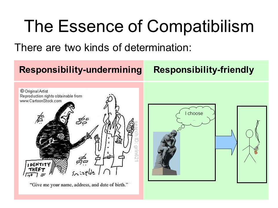 The Essence of Compatibilism There are two kinds of determination: I choose.. Responsibility-underminingResponsibility-friendly