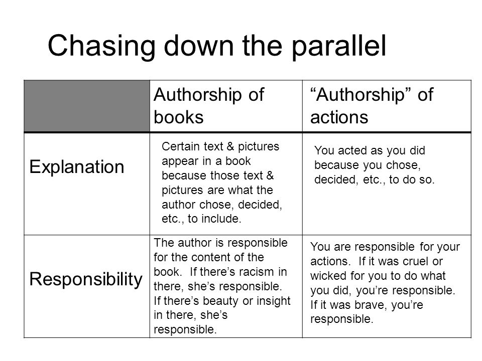 """Chasing down the parallel Authorship of books """"Authorship"""" of actions Explanation Responsibility Certain text & pictures appear in a book because thos"""