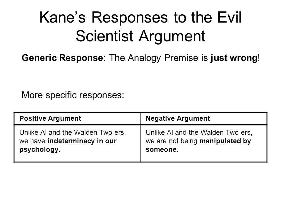 Kane's Responses to the Evil Scientist Argument Generic Response: The Analogy Premise is just wrong! More specific responses: Positive ArgumentNegativ