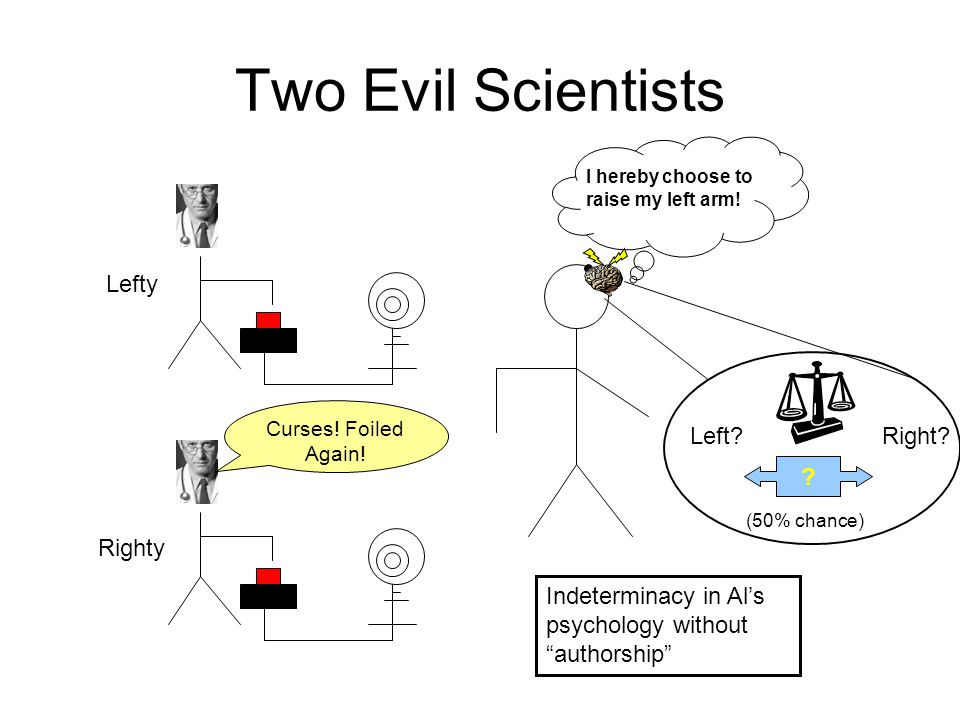 Two Evil Scientists I hereby choose to raise my left arm! Lefty Righty Left?Right? ? (50% chance) Curses! Foiled Again! Indeterminacy in Al's psycholo