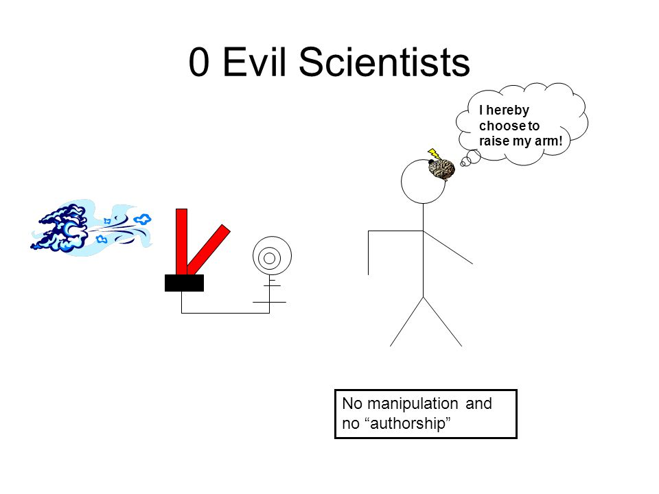 """0 Evil Scientists I hereby choose to raise my arm! No manipulation and no """"authorship"""""""