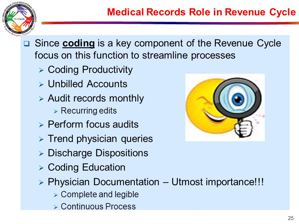Medical Records Role in Revenue Cycle  Since coding is a key component of the Revenue Cycle focus on this function to streamline processes  Coding P