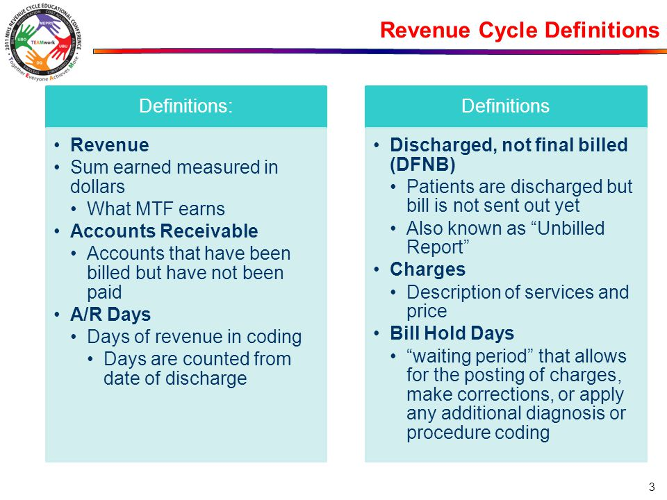 Revenue Cycle Definitions Definitions: Revenue Sum earned measured in dollars What MTF earns Accounts Receivable Accounts that have been billed but ha