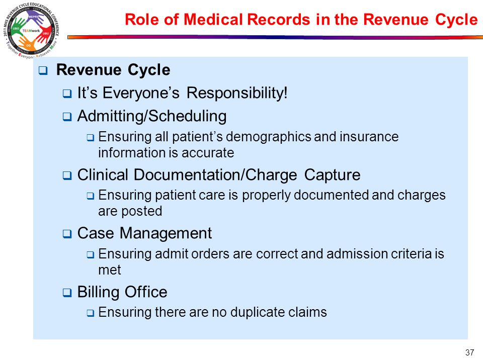 Role of Medical Records in the Revenue Cycle  Revenue Cycle  It's Everyone's Responsibility!  Admitting/Scheduling  Ensuring all patient's demogra