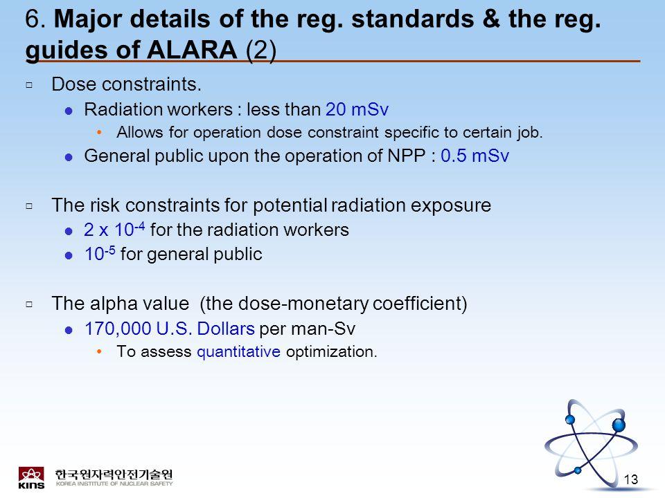 13 6. Major details of the reg. standards & the reg.