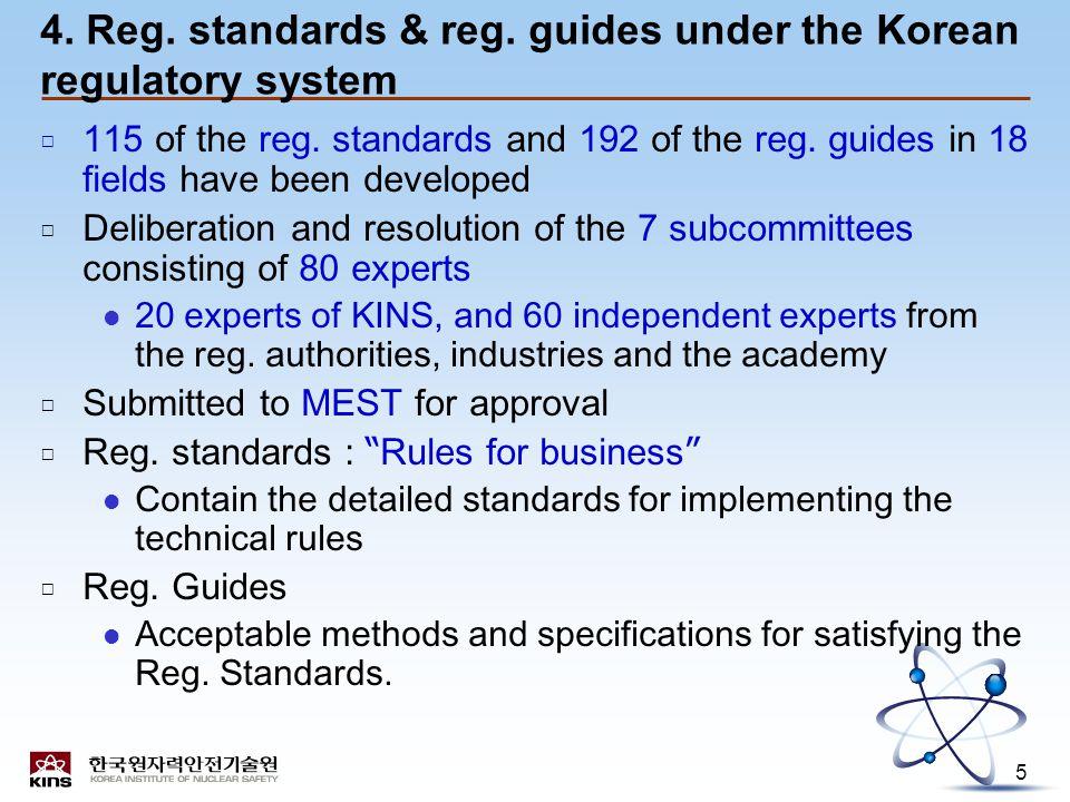 5 4. Reg. standards & reg. guides under the Korean regulatory system □ 115 of the reg.