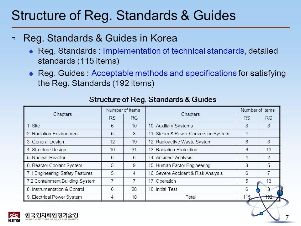 7 Structure of Reg. Standards & Guides □ Reg. Standards & Guides in Korea Reg.
