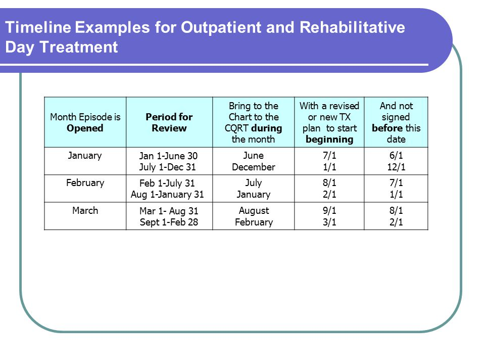 Timeline Examples for Outpatient and Rehabilitative Day Treatment Month Episode is Opened Period for Review Bring to the Chart to the CQRT during the