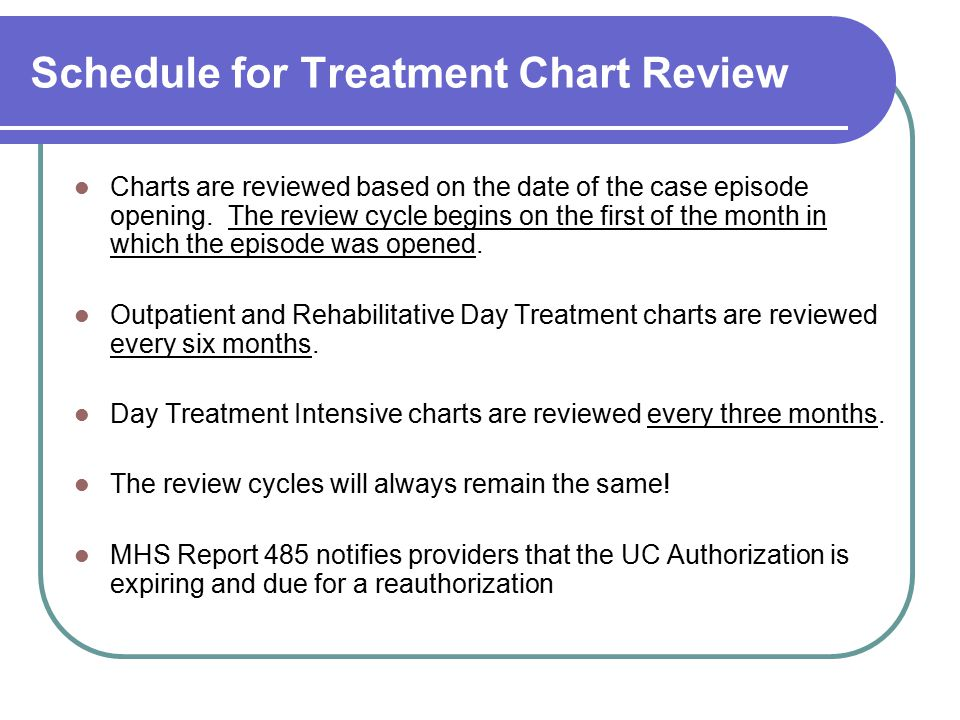 Timeline Examples for Outpatient and Rehabilitative Day Treatment Month Episode is Opened Period for Review Bring to the Chart to the CQRT during the month With a revised or new TX plan to start beginning And not signed before this date January Jan 1-June 30 July 1-Dec 31 June December 7/1 1/1 6/1 12/1 February Feb 1-July 31 Aug 1-January 31 July January 8/1 2/1 7/1 1/1 MarchMar 1- Aug 31 Sept 1-Feb 28 August February 9/1 3/1 8/1 2/1