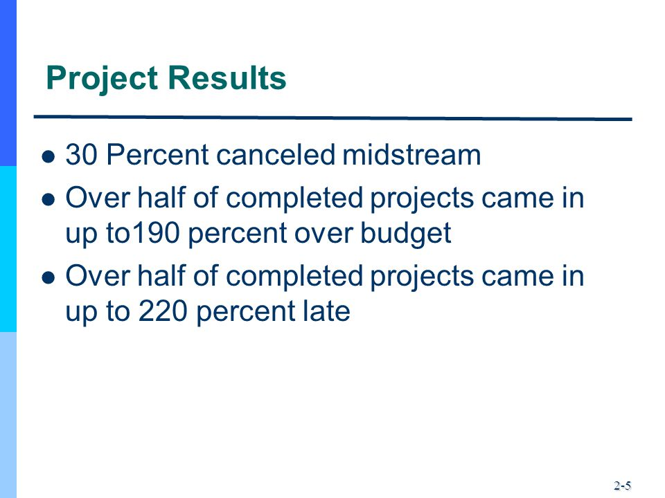 2-5 Project Results 30 Percent canceled midstream Over half of completed projects came in up to190 percent over budget Over half of completed projects