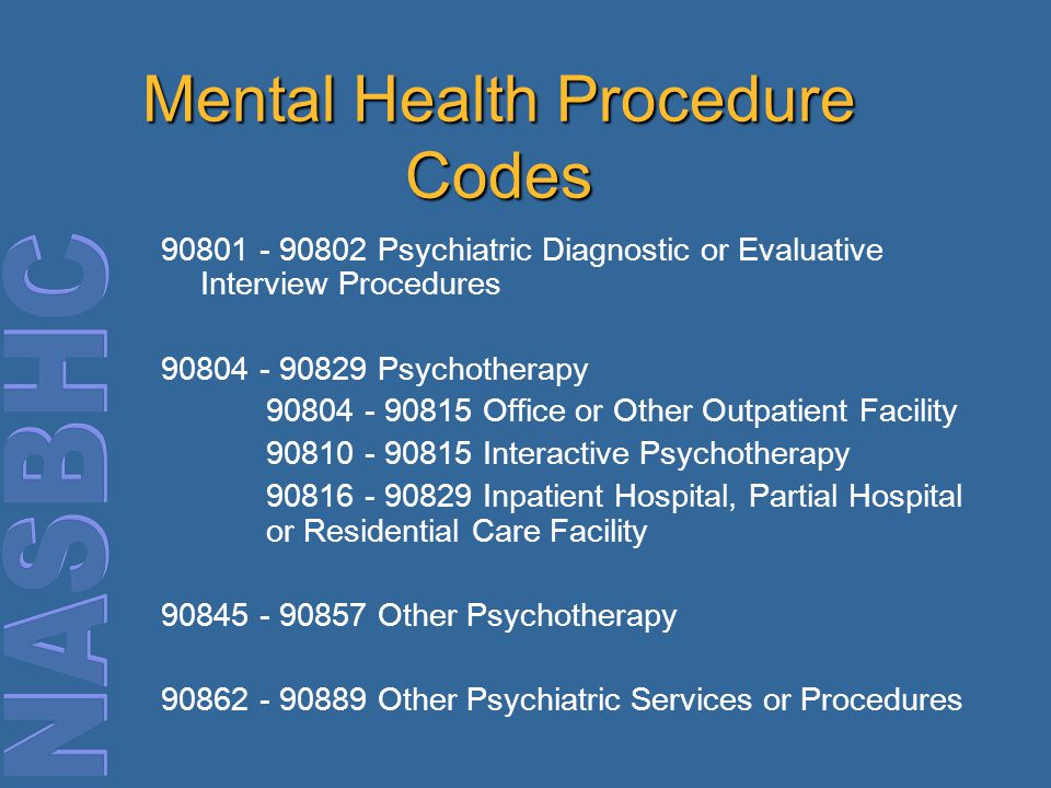 Mental Health Procedure Codes 90801 - 90802 Psychiatric Diagnostic or Evaluative Interview Procedures 90804 - 90829 Psychotherapy 90804 - 90815 Office or Other Outpatient Facility 90810 - 90815 Interactive Psychotherapy 90816 - 90829 Inpatient Hospital, Partial Hospital or Residential Care Facility 90845 - 90857 Other Psychotherapy 90862 - 90889 Other Psychiatric Services or Procedures