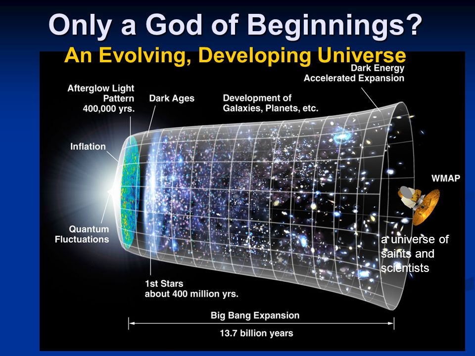 Only a God of Beginnings? An Evolving, Developing Universe a universe of saints and scientists