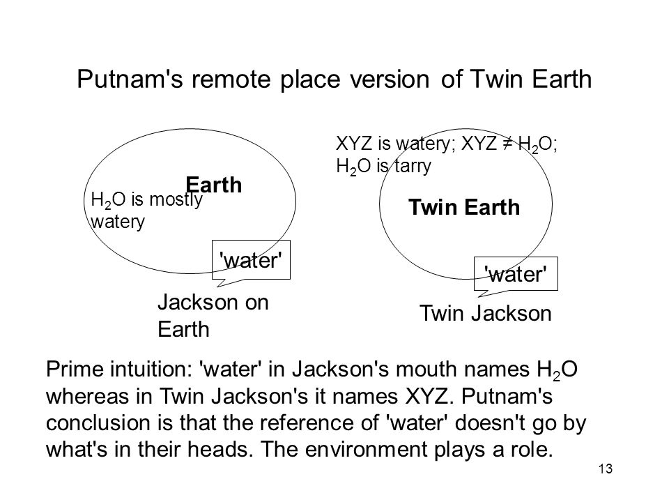 13 Putnam s remote place version of Twin Earth H 2 O is mostly watery Jackson on Earth water XYZ is watery; XYZ ≠ H 2 O; H 2 O is tarry Twin Jackson water Prime intuition: water in Jackson s mouth names H 2 O whereas in Twin Jackson s it names XYZ.