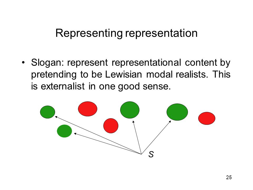 25 Representing representation Slogan: represent representational content by pretending to be Lewisian modal realists.
