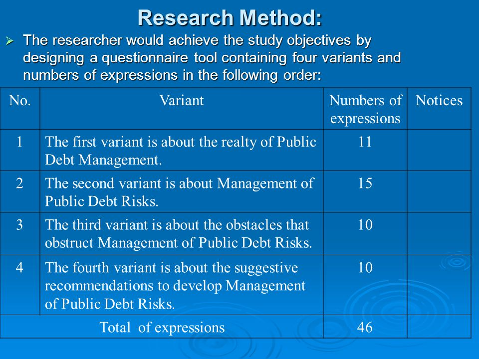 Research Method:  The researcher would achieve the study objectives by designing a questionnaire tool containing four variants and numbers of expressions in the following order: No.VariantNumbers of expressions Notices 1The first variant is about the realty of Public Debt Management.