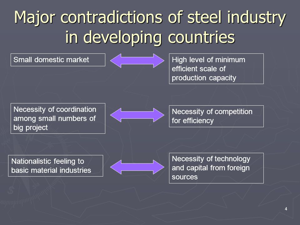 35 7 Conclusion Hot strip mill and continuous descaling and cold rolling mill of Nippon Steel Kimitsu Steelworks From Company Pamphlet