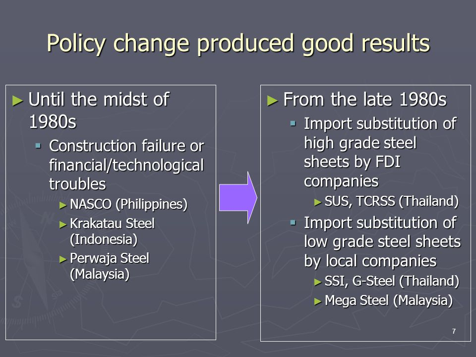 8 Capacity for policy change ► Under economic integration, developing countries should accelerate the industrialization process ► Accelerated development necessitates the speedy policy change  State-led investment → Promotion of FDI and private investment  Direct control → Indirect support to reinforce market function ► Promoting policy of the Vietnamese steel industry is one of such a case