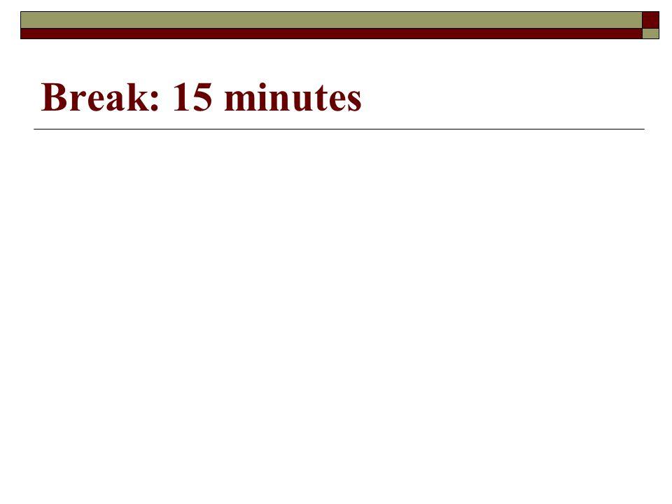 Break: 15 minutes