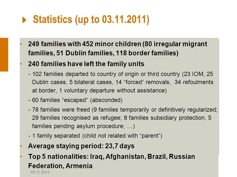 16.11.2011 Statistics (up to 03.11.2011) 249 families with 452 minor children (80 irregular migrant families, 51 Dublin families, 118 border families) 240 families have left the family units -102 families departed to country of origin or third country (23 IOM, 25 Dublin cases, 5 bilateral cases, 14 forced removals, 34 refoulments at border, 1 voluntary departure without assistance) -60 families escaped (absconded) -78 families were freed (9 families temporarily or definitively regularized; 29 families recognised as refugee; 8 families subsidiary protection, 5 families pending asylum procedure; …) -1 family separated (child not related with parent ) Average staying period: 23,7 days Top 5 nationalities: Iraq, Afghanistan, Brazil, Russian Federation, Armenia