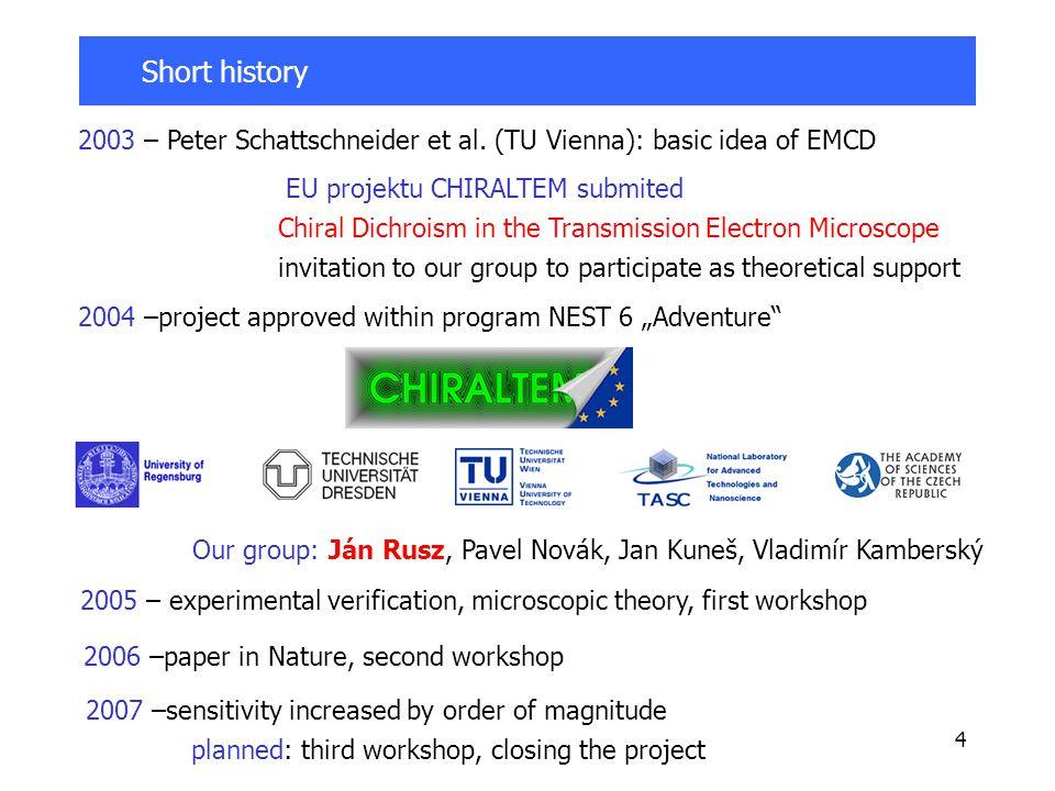 4 Short history 2003 – Peter Schattschneider et al.