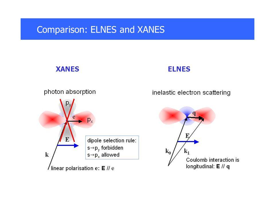 9 Comparison: ELNES and XANES XANES ELNES