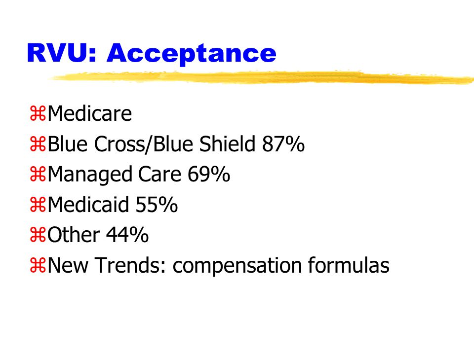 RVU: Acceptance zMedicare zBlue Cross/Blue Shield 87% zManaged Care 69% zMedicaid 55% zOther 44% zNew Trends: compensation formulas