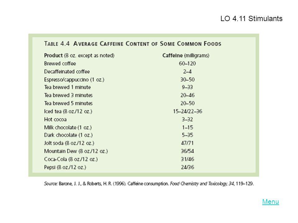 Menu LO 4.11 Stimulants