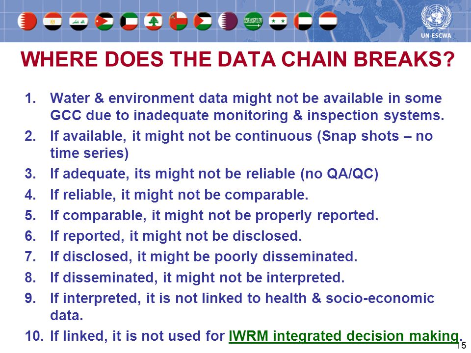 15 WHERE DOES THE DATA CHAIN BREAKS.