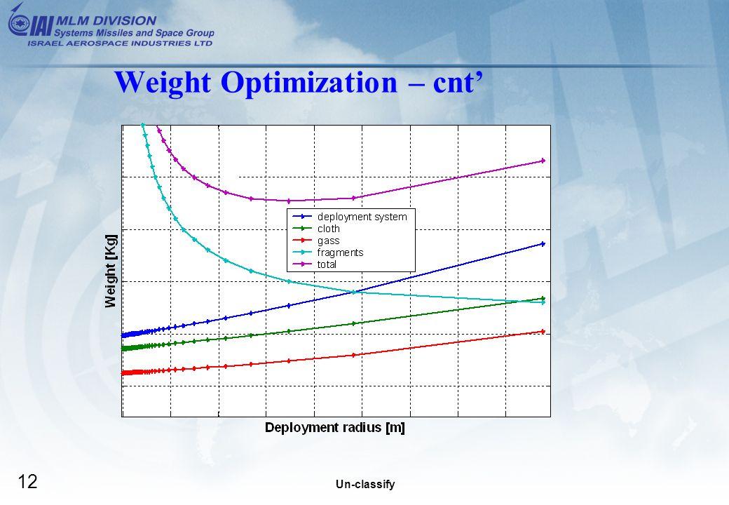Un-classify 12 Weight Optimization – cnt'