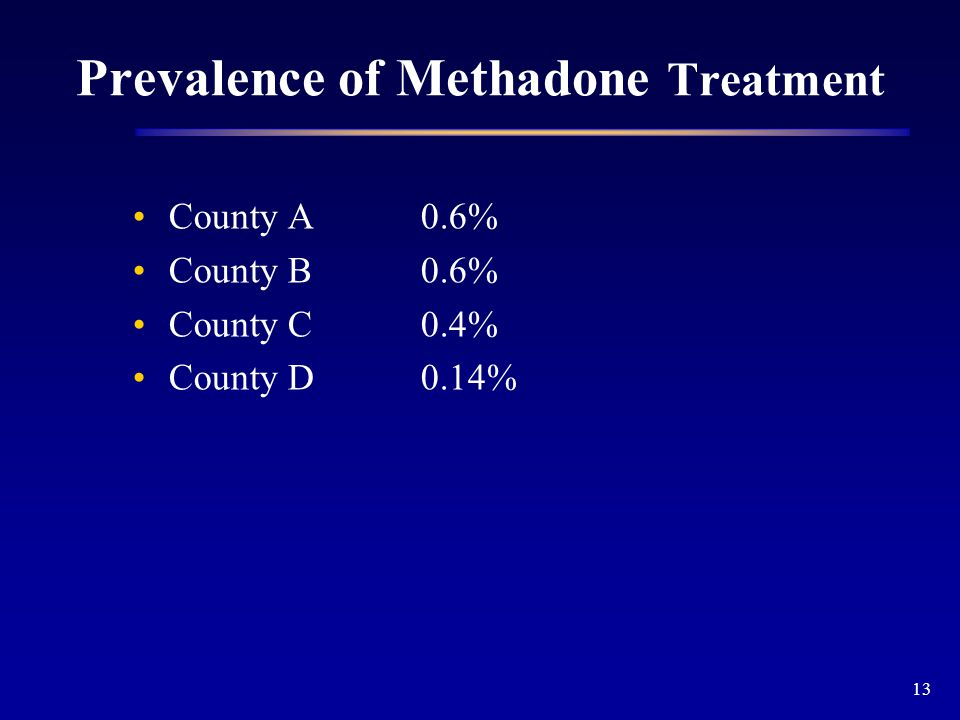13 Prevalence of Methadone Treatment County A0.6% County B0.6% County C0.4% County D0.14%