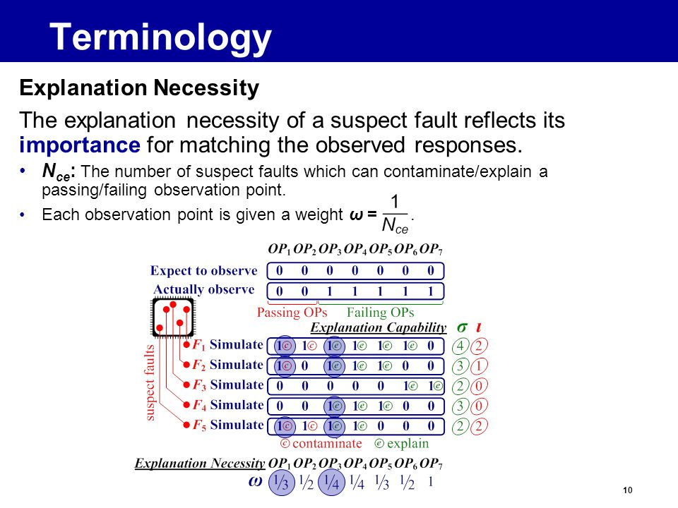 10 Terminology N ce : The number of suspect faults which can contaminate/explain a passing/failing observation point.