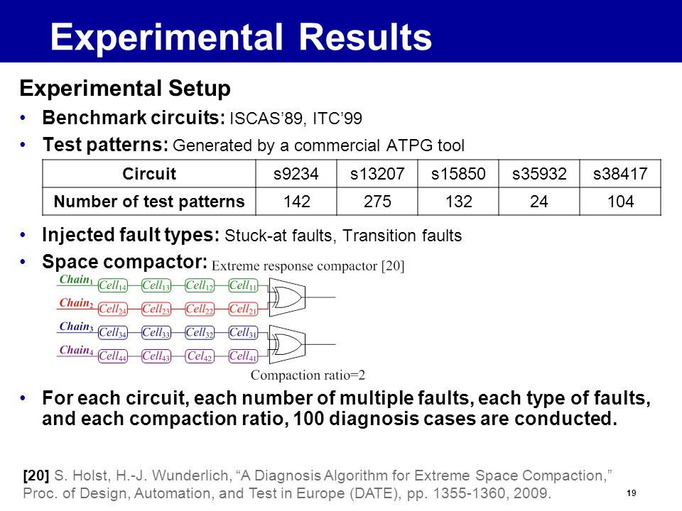 19 Experimental Results Experimental Setup Benchmark circuits: ISCAS'89, ITC'99 Test patterns: Generated by a commercial ATPG tool Injected fault types: Stuck-at faults, Transition faults Space compactor: For each circuit, each number of multiple faults, each type of faults, and each compaction ratio, 100 diagnosis cases are conducted.