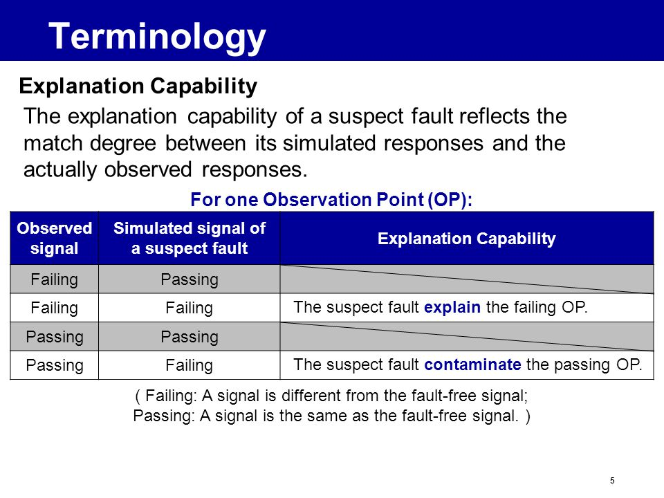 5 Terminology Explanation Capability The explanation capability of a suspect fault reflects the match degree between its simulated responses and the actually observed responses.