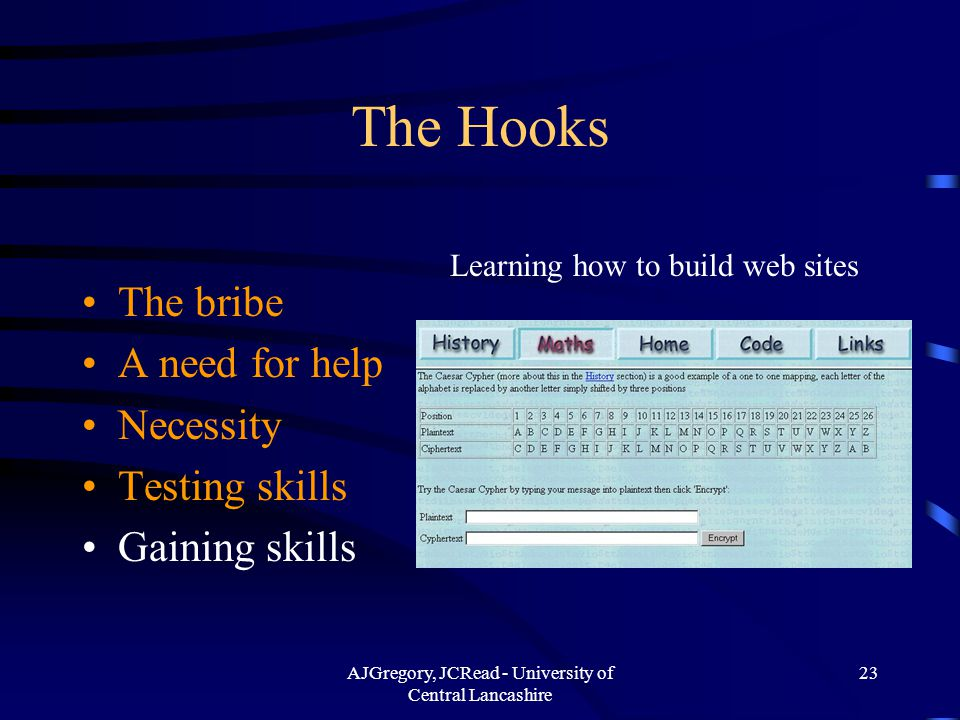 AJGregory, JCRead - University of Central Lancashire 23 The Hooks The bribe A need for help Necessity Testing skills Gaining skills Learning how to build web sites