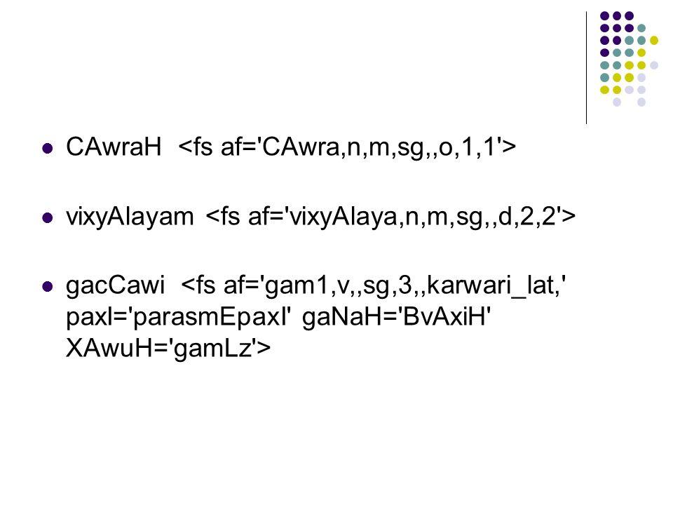 CAwraH vixyAlayam gacCawi