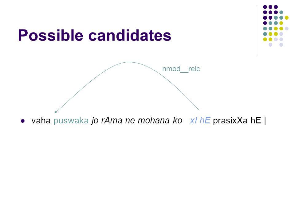 Possible candidates vaha puswaka jo rAma ne mohana ko xI hE prasixXa hE | nmod__relc