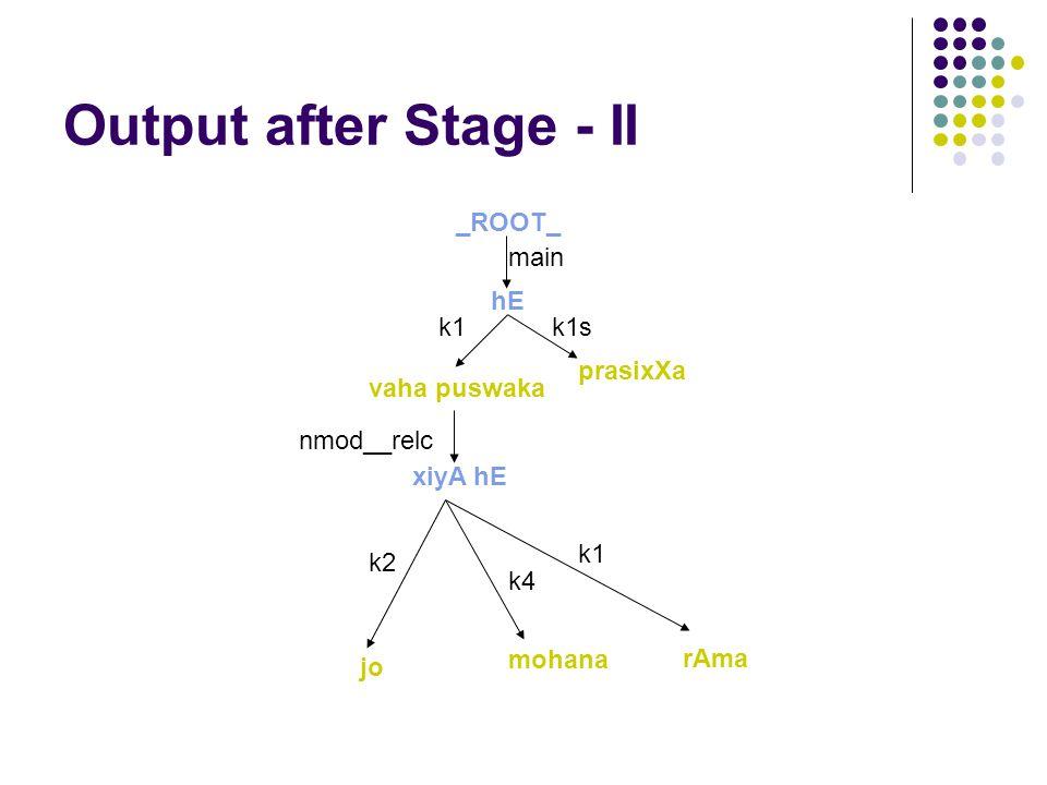 Output after Stage - II xiyA hE vaha puswaka mohana rAma k2 k4 k1 _ROOT_ jo hE k1 prasixXa k1s nmod__relc main