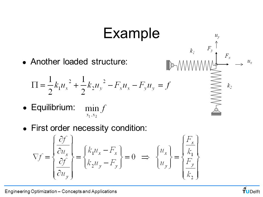 Engineering Optimization – Concepts and Applications Example (2) ● Second order sufficiency: H positive definite.