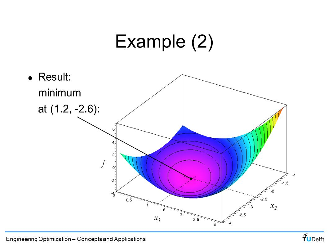 Engineering Optimization – Concepts and Applications Example: least squares ● Least squares fitting: unconstrained optimization problem x f ● Stationary point: