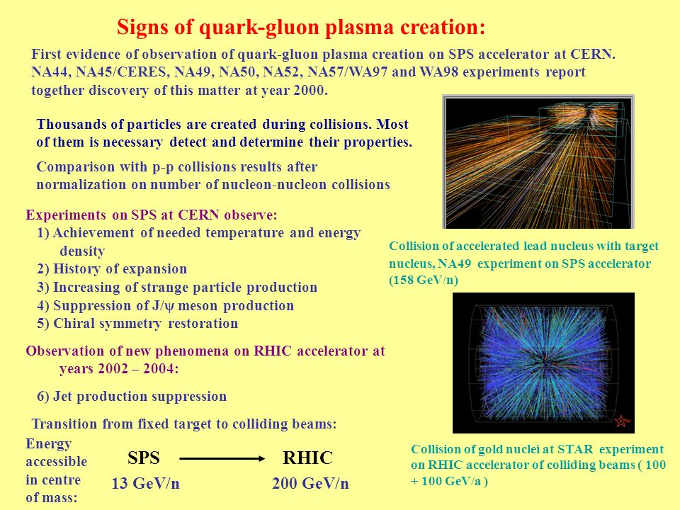 Signs of quark-gluon plasma creation: Experiments on SPS at CERN observe: 1) Achievement of needed temperature and energy density 2) History of expansion 3) Increasing of strange particle production 4) Suppression of J/ψ meson production 5) Chiral symmetry restoration Observation of new phenomena on RHIC accelerator at years 2002 – 2004: 6) Jet production suppression Thousands of particles are created during collisions.