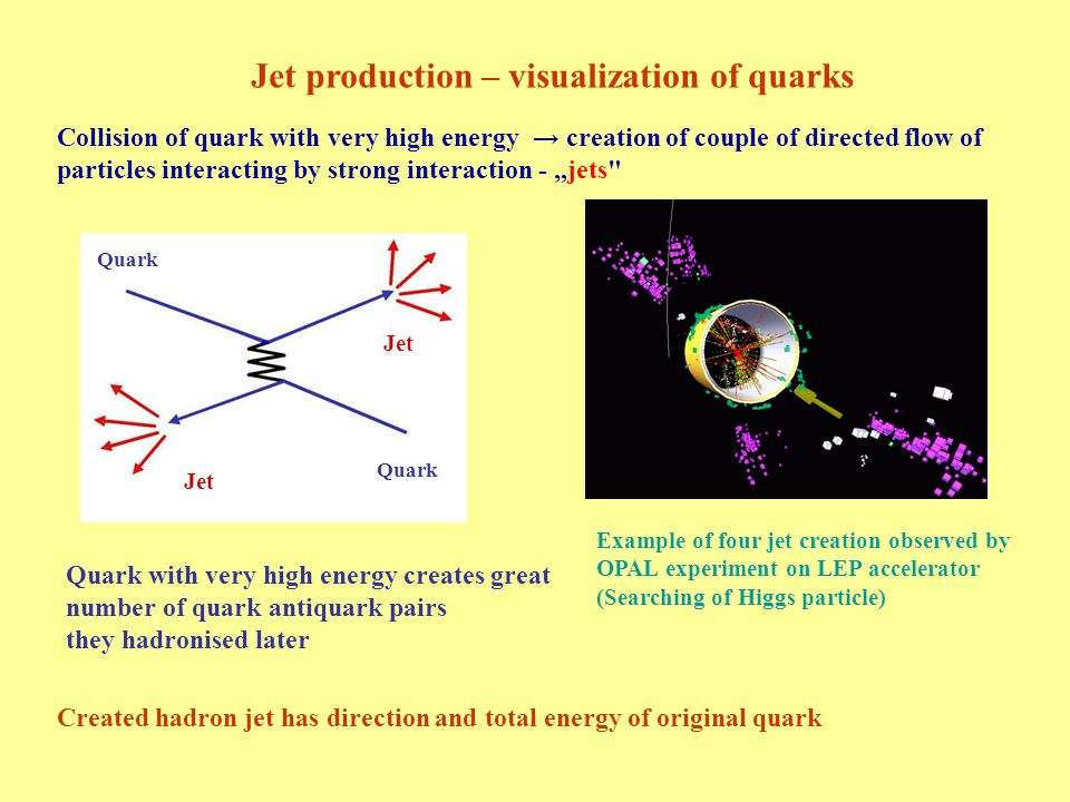 "Jet production – visualization of quarks Example of four jet creation observed by OPAL experiment on LEP accelerator (Searching of Higgs particle) Created hadron jet has direction and total energy of original quark Collision of quark with very high energy → creation of couple of directed flow of particles interacting by strong interaction - ""jets Quark with very high energy creates great number of quark antiquark pairs they hadronised later Quark Jet"
