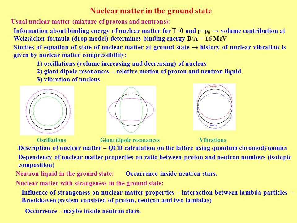 Nuclear matter in the ground state Usual nuclear matter (mixture of protons and neutrons): Information about binding energy of nuclear matter for T=0 and ρ=ρ 0 → volume contribution at Weizsäcker formula (drop model) determines binding energy B/A = 16 MeV Studies of equation of state of nuclear matter at ground state → history of nuclear vibration is given by nuclear matter compressibility: 1) oscillations (volume increasing and decreasing) of nucleus 2) giant dipole resonances – relative motion of proton and neutron liquid 3) vibration of nucleus Oscillations Giant dipole resonances Vibrations Description of nuclear matter – QCD calculation on the lattice using quantum chromodynamics Dependency of nuclear matter properties on ratio between proton and neutron numbers (isotopic composition) Neutron liquid in the ground state: Occurrence inside neutron stars.