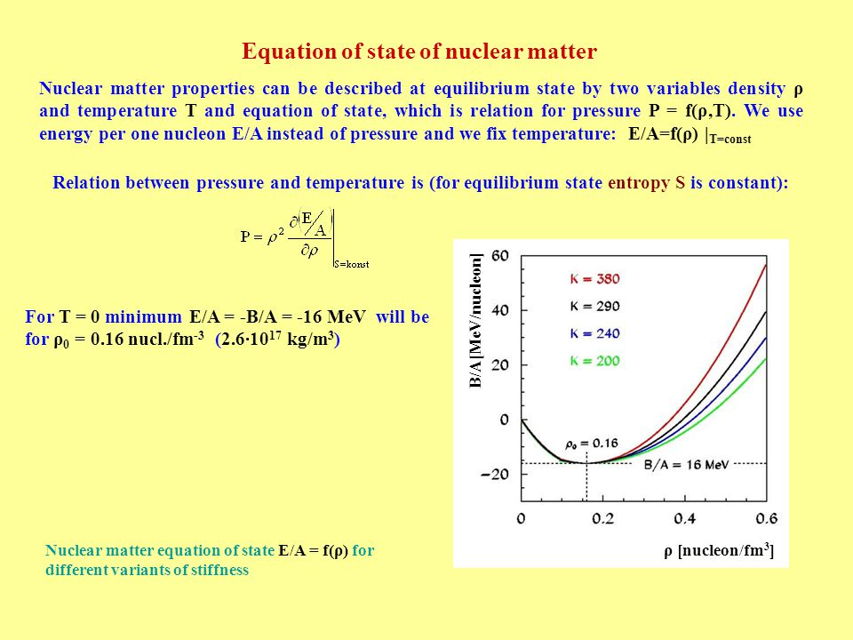 Radius of curvature of function E/A = f(ρ) for ρ → ρ 0 where is minimum of energy and then it is valid: it gives nuclear matter compressibility (K = compression module): Compressibility is defined in classical thermodynamics by equation (change of pressure as dependency on relative change of density): Nuclear physics → we are working with number of nucleon density and binding energy per nucleon.
