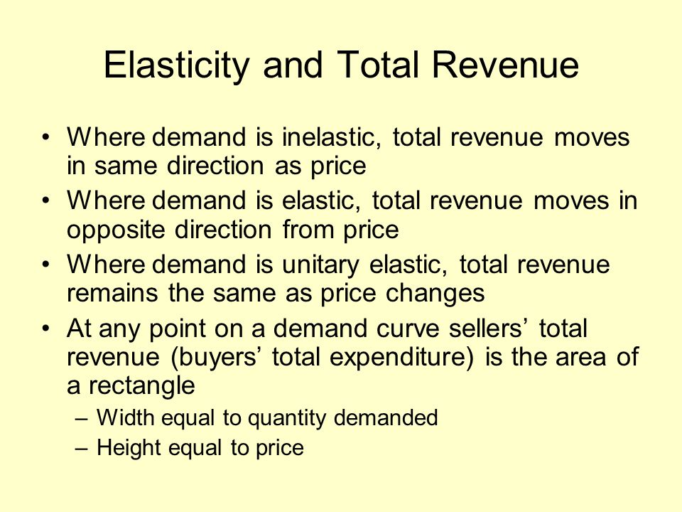 Elasticity and Total Revenue Where demand is inelastic, total revenue moves in same direction as price Where demand is elastic, total revenue moves in opposite direction from price Where demand is unitary elastic, total revenue remains the same as price changes At any point on a demand curve sellers' total revenue (buyers' total expenditure) is the area of a rectangle –Width equal to quantity demanded –Height equal to price
