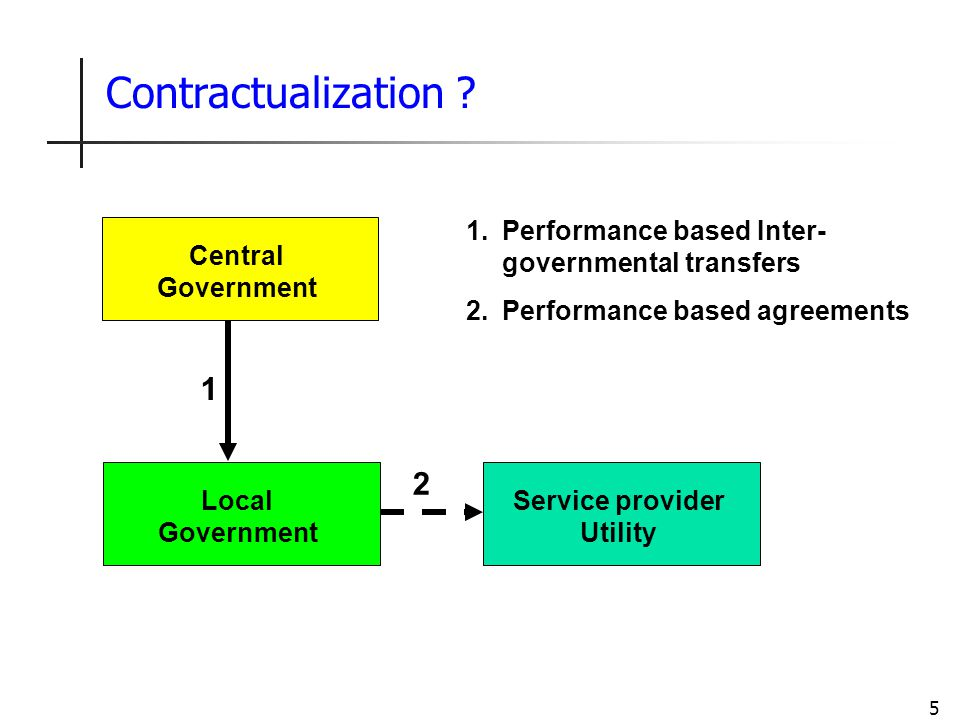 5 Central Government Local Government Service provider Utility 1.Performance based Inter- governmental transfers 2.Performance based agreements 1 2 Contractualization