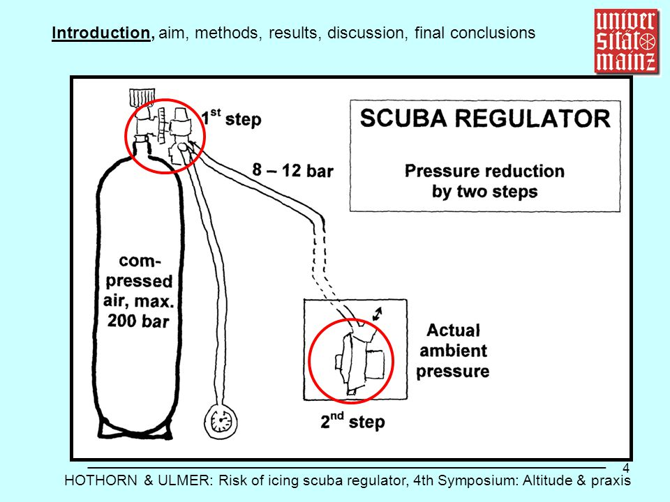 4 Introduction, aim, methods, results, discussion, final conclusions ________________________________________________________ HOTHORN & ULMER: Risk of icing scuba regulator, 4th Symposium: Altitude & praxis