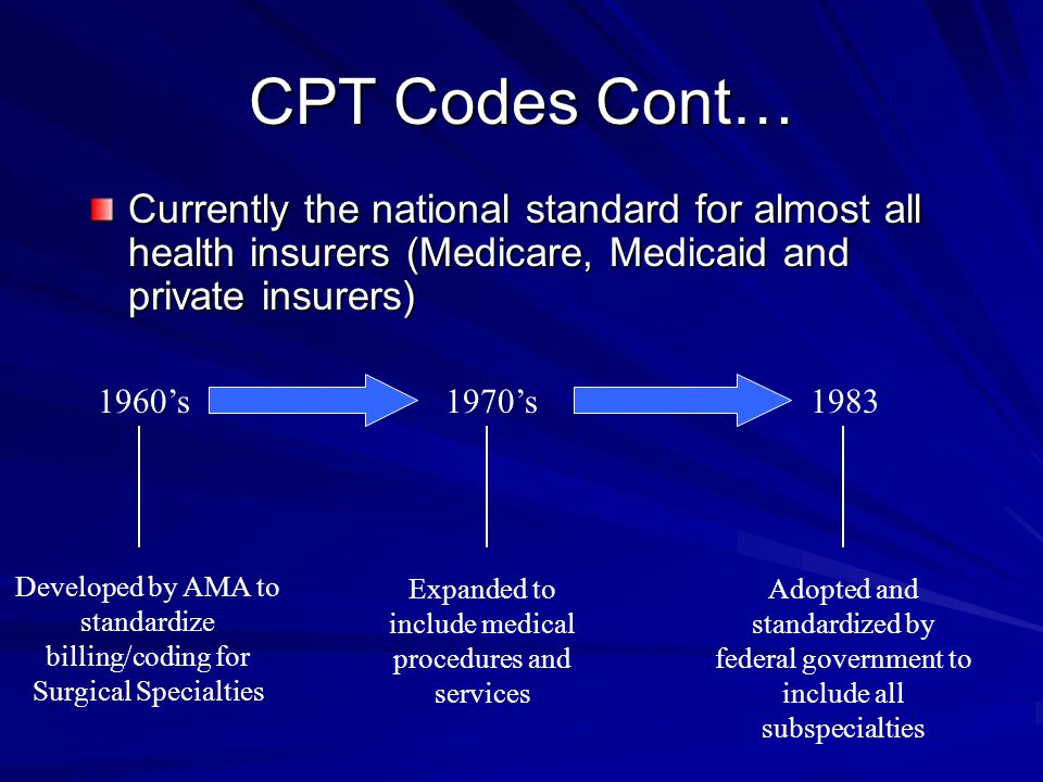 CPT Codes Cont… Currently the national standard for almost all health insurers (Medicare, Medicaid and private insurers) 1960's1970's1983 Developed by AMA to standardize billing/coding for Surgical Specialties Expanded to include medical procedures and services Adopted and standardized by federal government to include all subspecialties
