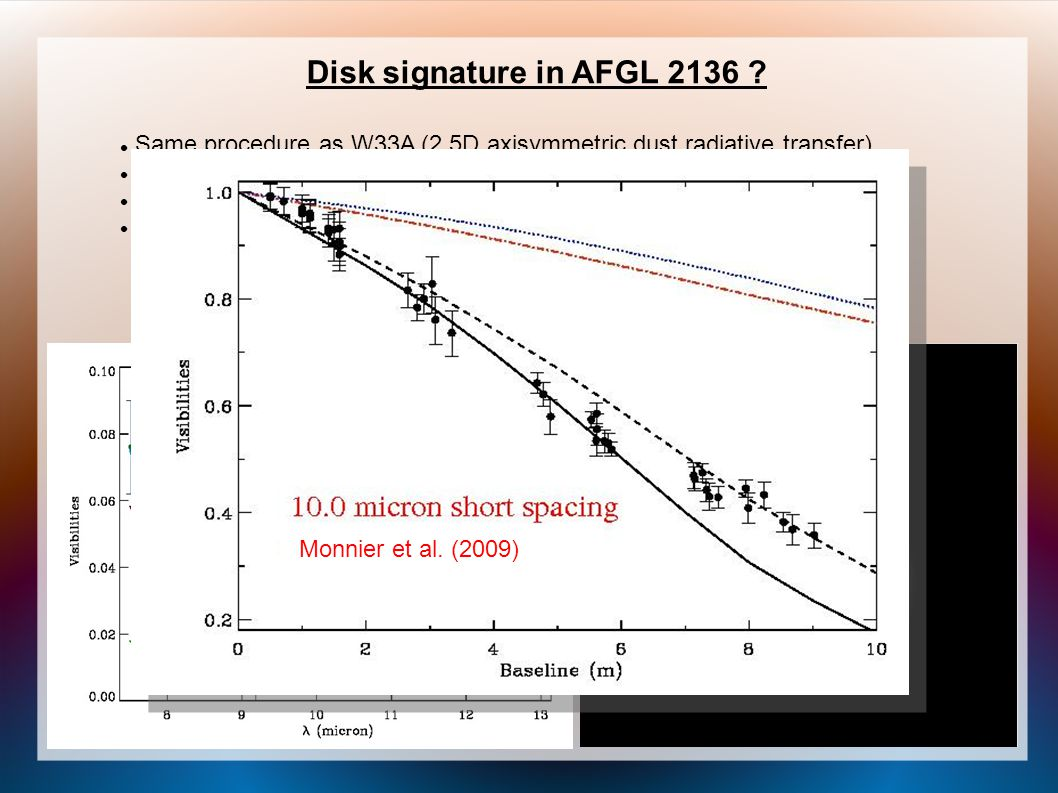 Same procedure as W33A (2.5D axisymmetric dust radiative transfer) Fit envelope emission (SED, 24.5 mu and N-band short spacing) Necessity of compact emitting source at <8.5 micron for MIDI visibilities Either accretion disk or supergiant star to fit N-band dispersed visibilities Disk signature in AFGL 2136 .