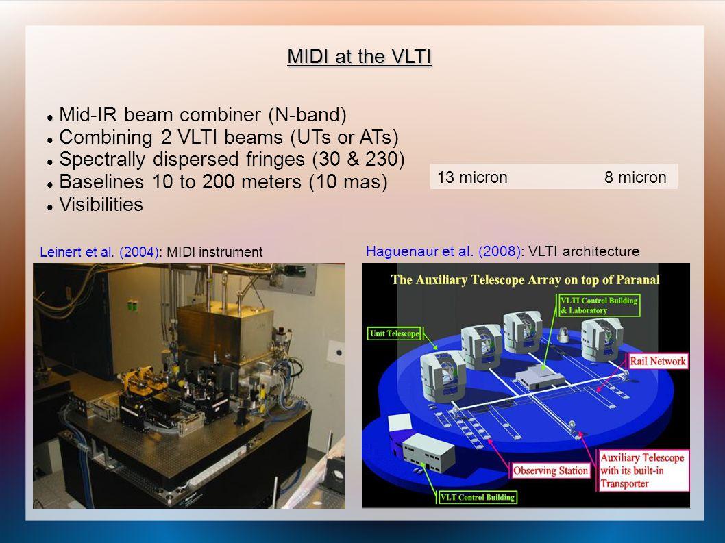 The case of W33A: jets and outflows JCMT/HARP 12CO(3-2): L = 10 5 L o D kin = 3.8 kpc Weak, compact radio emission (Rengarajan & Ho 1995) Broad single peaked HI emission (Bunn et al.